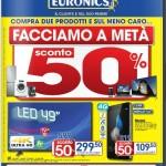 Euronics Italia al 9 Marzo 2016