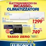 Euronics al 29 Maggio 2016